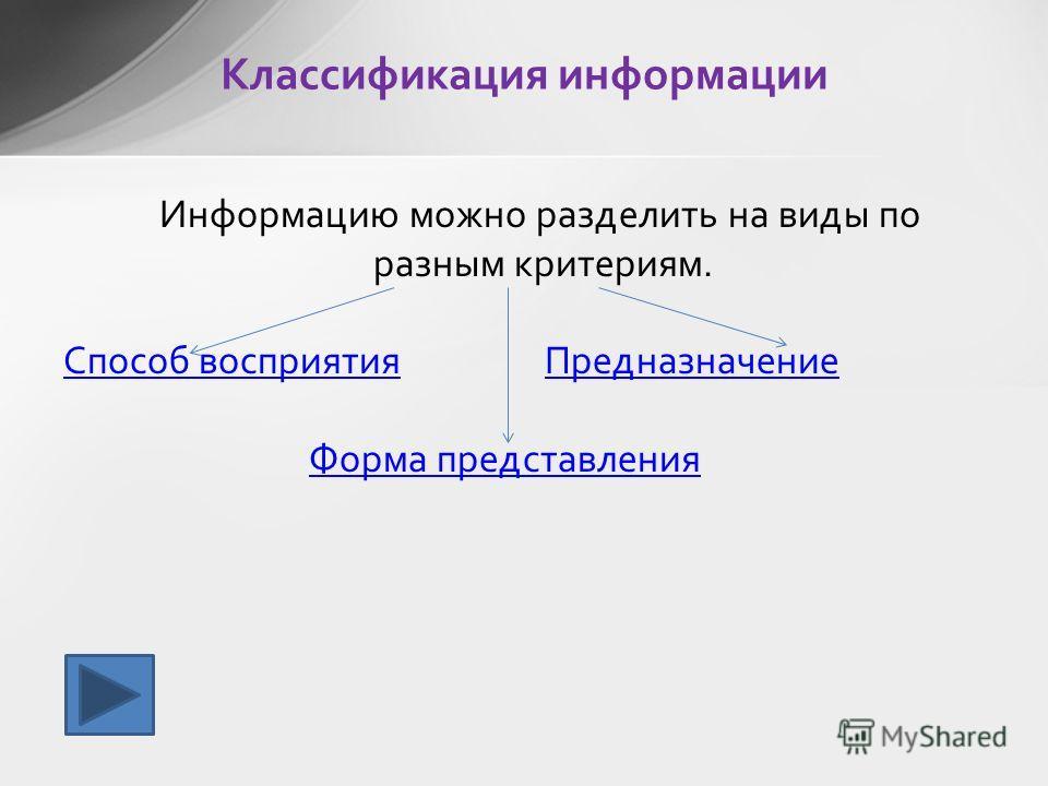 Информацию можно разделить на виды по разным критериям. Способ восприятияСпособ восприятия ПредназначениеПредназначение Форма представления Классификация информации