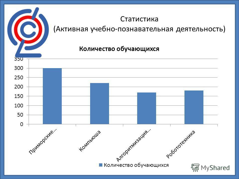 Статистика (Активная учебно-познавательная деятельность)