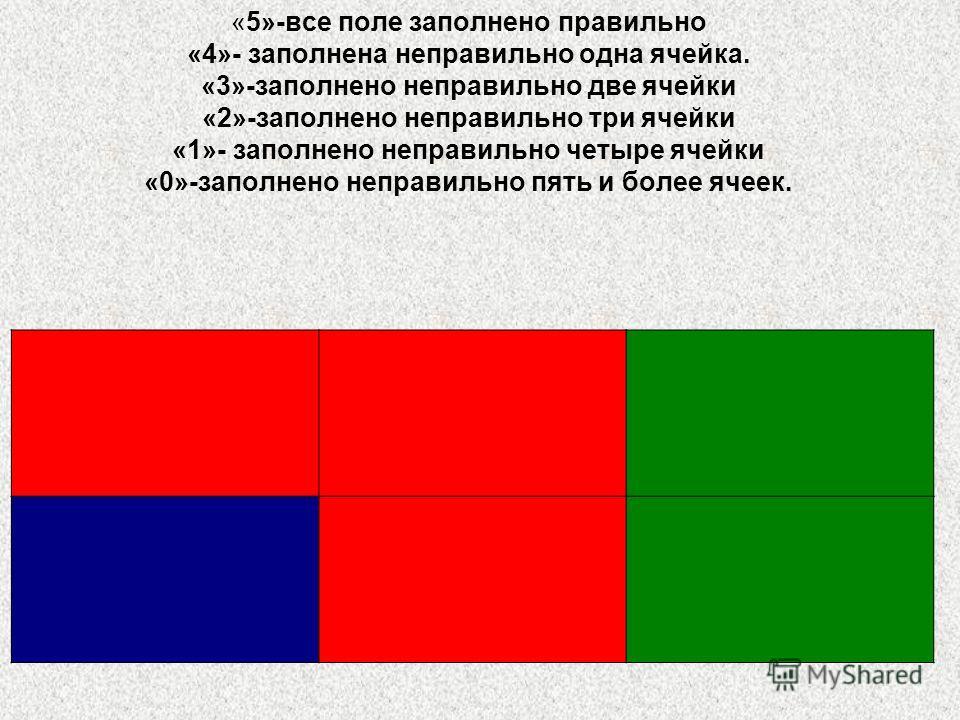 «5»-все поле заполнено правильно «4»- заполнена неправильно одна ячейка. «3»-заполнено неправильно две ячейки «2»-заполнено неправильно три ячейки «1»- заполнено неправильно четыре ячейки «0»-заполнено неправильно пять и более ячеек.