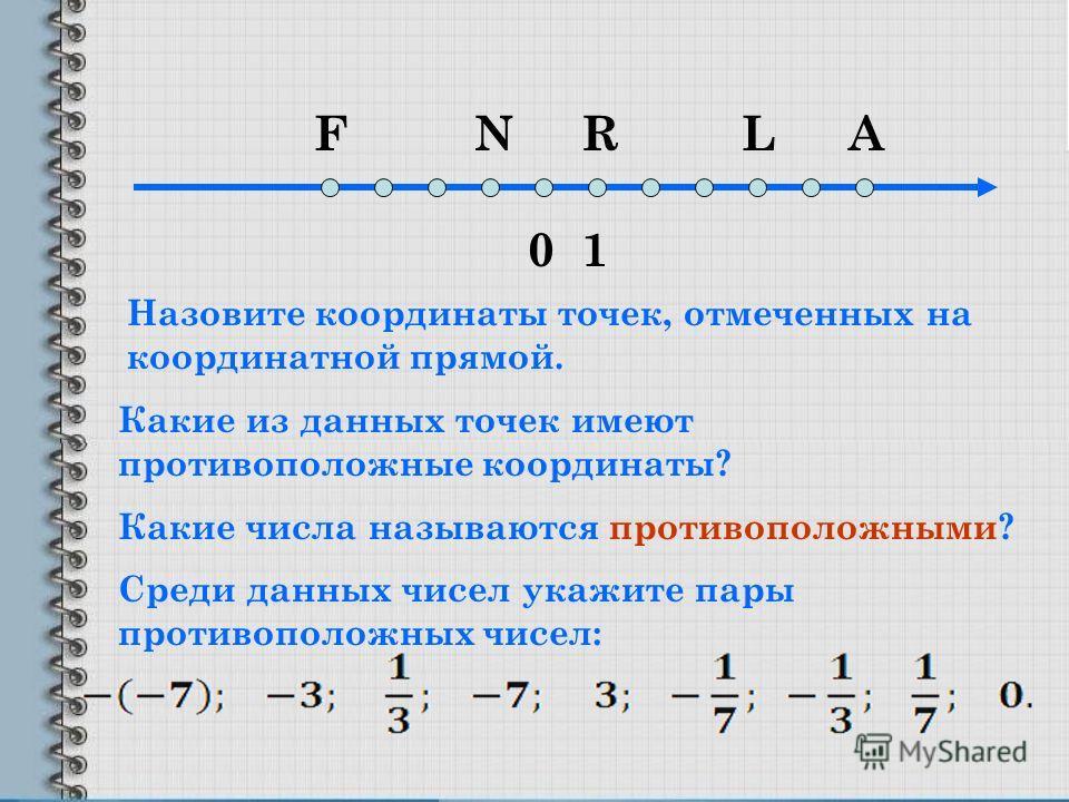 01 FNRLA Какие из данных точек имеют противоположные координаты? Назовите координаты точек, отмеченных на координатной прямой. Какие числа называются противоположными? Среди данных чисел укажите пары противоположных чисел: