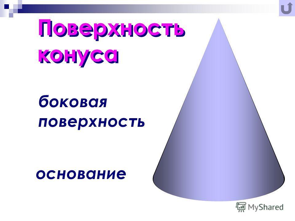 Поверхность конуса основание боковая поверхность