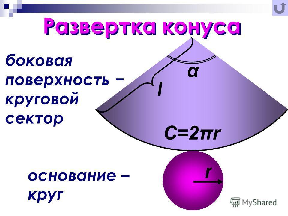 Развертка конуса боковая поверхность круговой сектор основание – круг l C=2πr r α