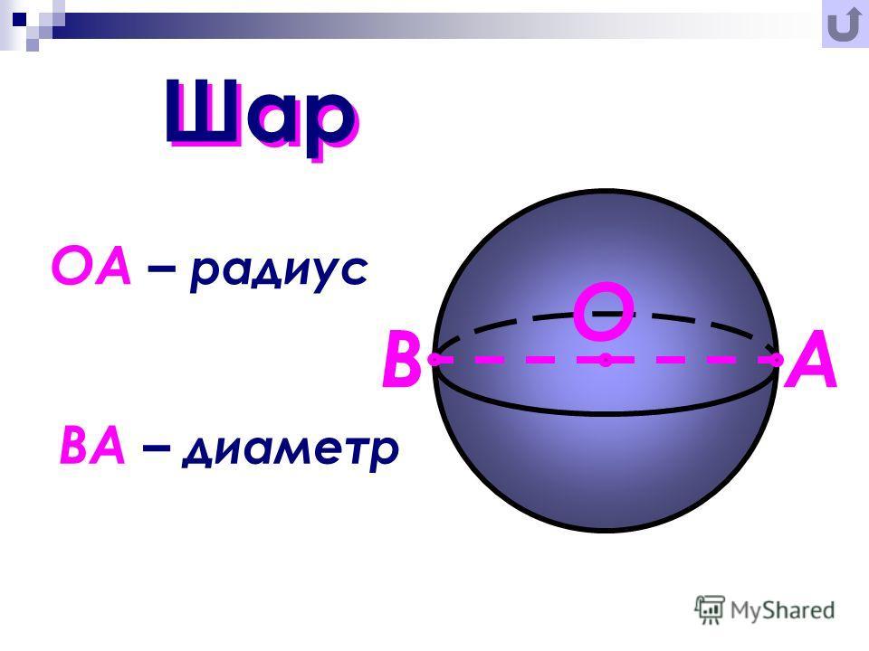 Шар ОА – радиус ВА – диаметр В О А
