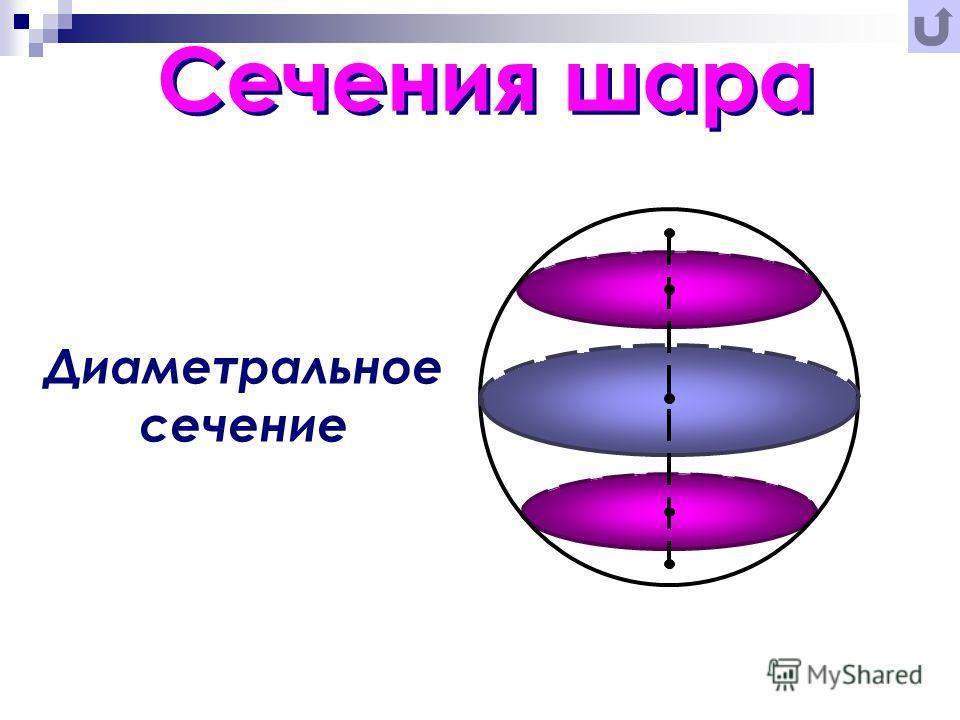 Сечения шара Диаметральное сечение