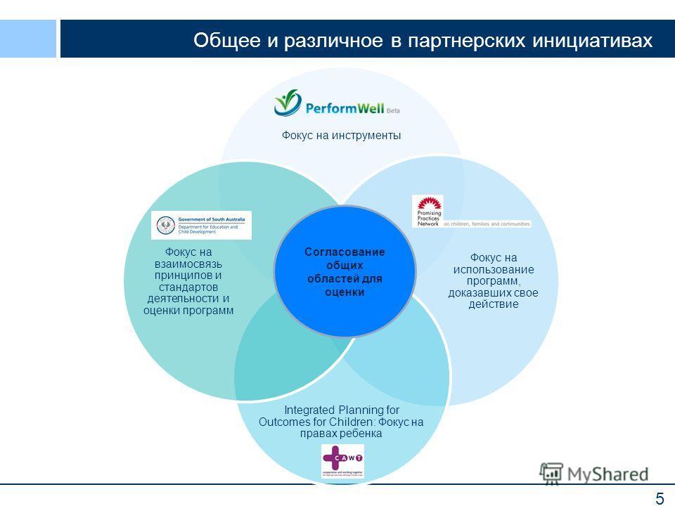 5 Общее и различное в партнерских инициативах Фокус на инструменты Фокус на использование программ, доказавших свое действие Integrated Planning for Outcomes for Children: Фокус на правах ребенка Фокус на взаимосвязь принципов и стандартов деятельнос