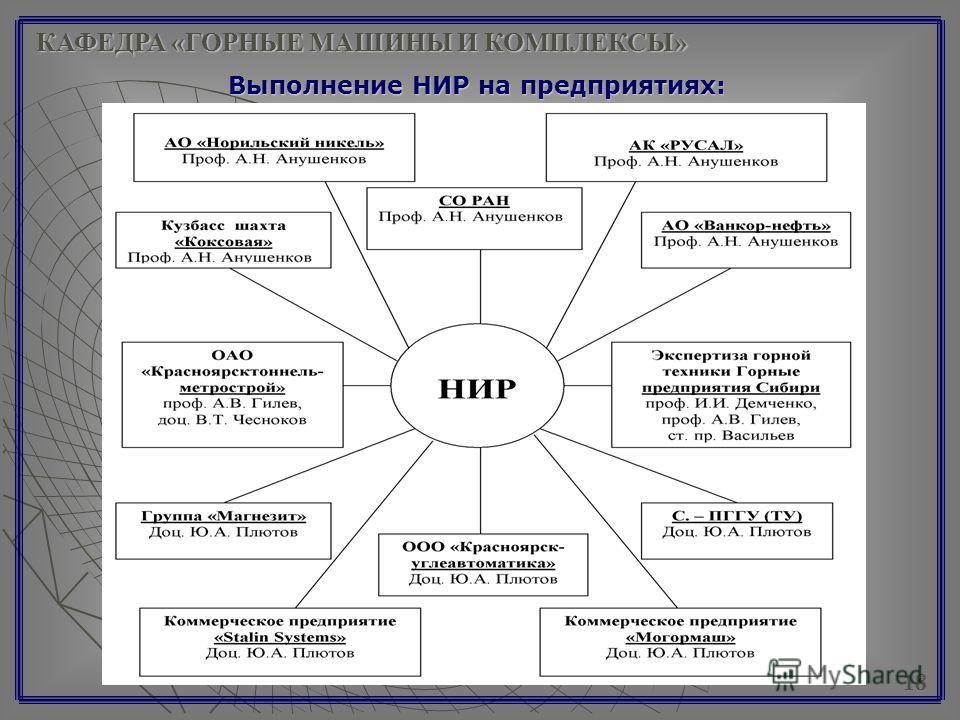 КАФЕДРА «ГОРНЫЕ МАШИНЫ И КОМПЛЕКСЫ» Выполнение НИР на предприятиях: 18