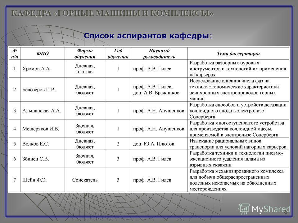 КАФЕДРА «ГОРНЫЕ МАШИНЫ И КОМПЛЕКСЫ» 8 Список аспирантов кафедры:
