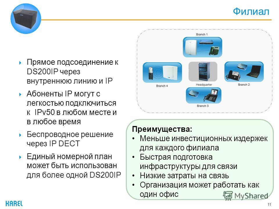 Филиал 11 Прямое подсоединение к DS200IP через внутреннюю линию и IP Абоненты IP могут с легкостью подключиться к IPv50 в любом месте и в любое время Беспроводное решение через IP DECT Единый номерной план может быть использован для более одной DS200