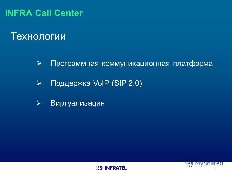 15 INFRA Call Center Технологии Программная коммуникационная платформа Поддержка VoIP (SIP 2.0) Виртуализация