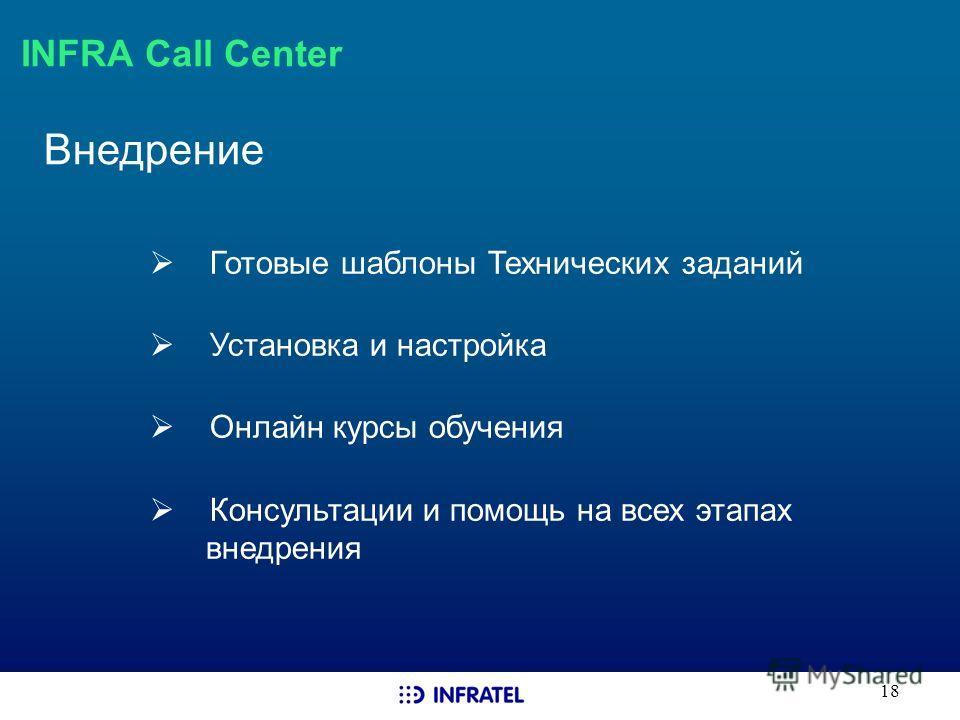 18 INFRA Call Center Внедрение Готовые шаблоны Технических заданий Установка и настройка Онлайн курсы обучения Консультации и помощь на всех этапах внедрения