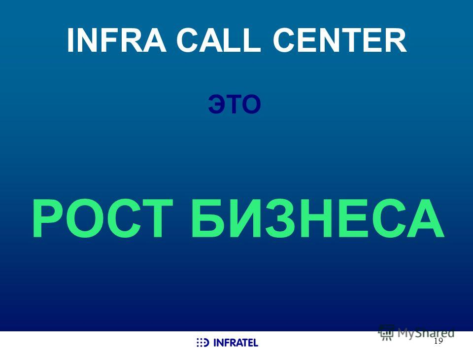 19 INFRA CALL CENTER РОСТ БИЗНЕСА ЭТО