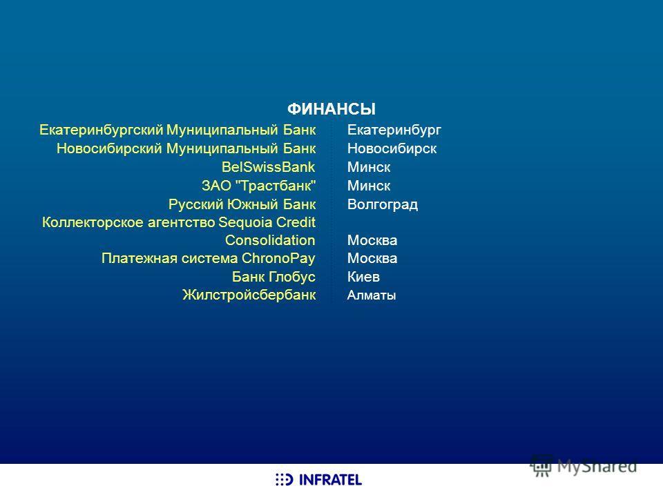 ФИНАНСЫ Екатеринбургский Муниципальный Банк Екатеринбург Новосибирский Муниципальный Банк Новосибирск BelSwissBank Минск ЗАО