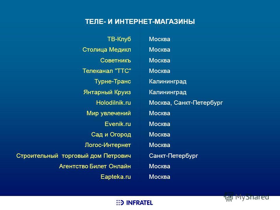ТЕЛЕ- И ИНТЕРНЕТ-МАГАЗИНЫ ТВ-Клуб Москва Столица Медикл Москва Советникъ Москва Телеканал