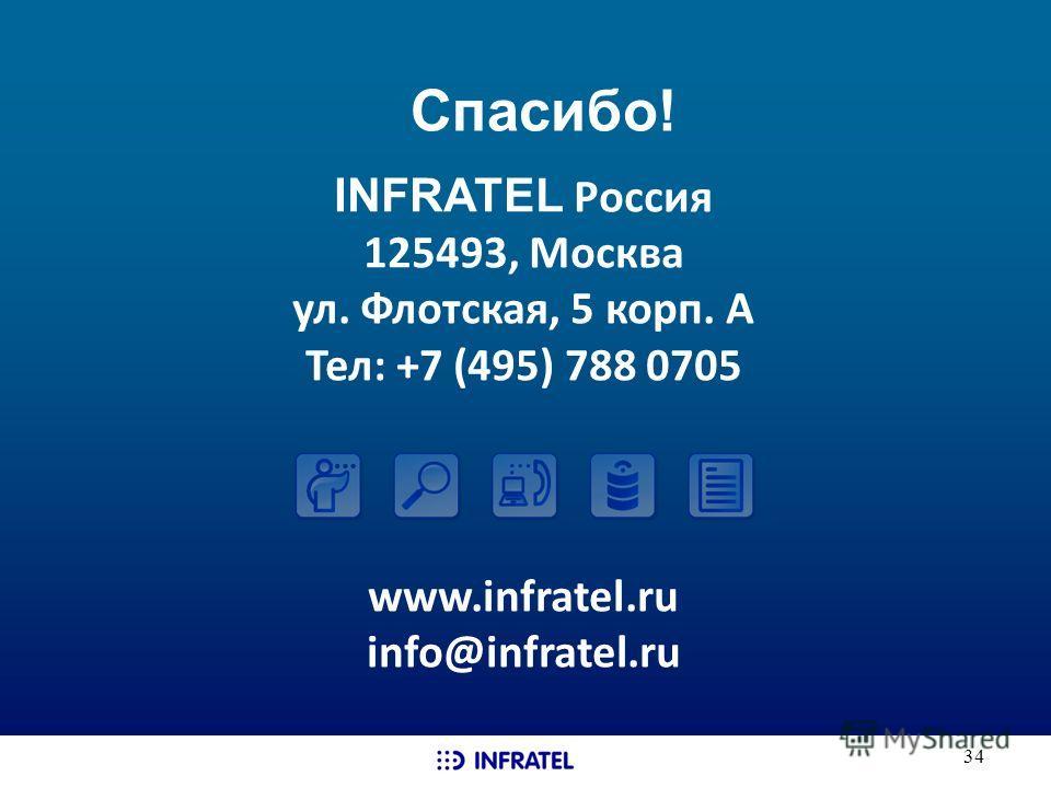 34 Спасибо! INFRATEL Россия 125493, Москва ул. Флотская, 5 корп. A Тел: +7 (495) 788 0705 www.infratel.ru info@infratel.ru