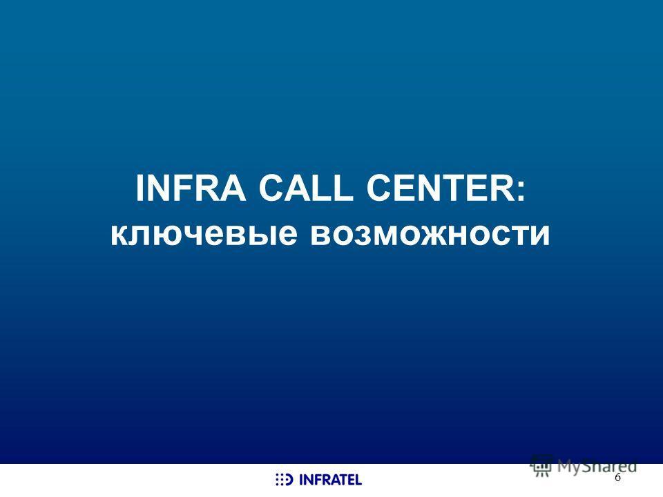 6 INFRA CALL CENTER: ключевые возможности