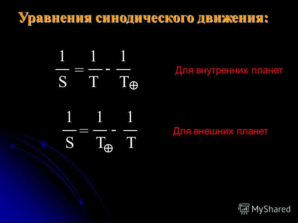 Уравнения синодического движения: 1 1 1 STT = - STT = 111 - Для внутренних планет Для внешних планет