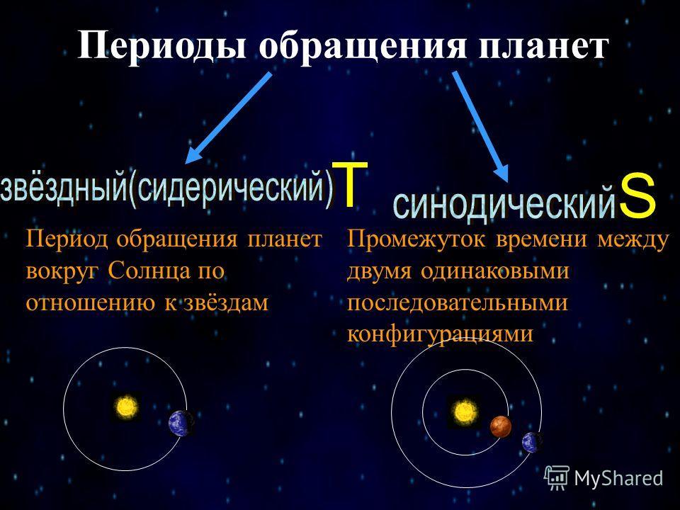 Периоды обращения планет Т S Период обращения планет вокруг Солнца по отношению к звёздам Промежуток времени между двумя одинаковыми последовательными конфигурациями