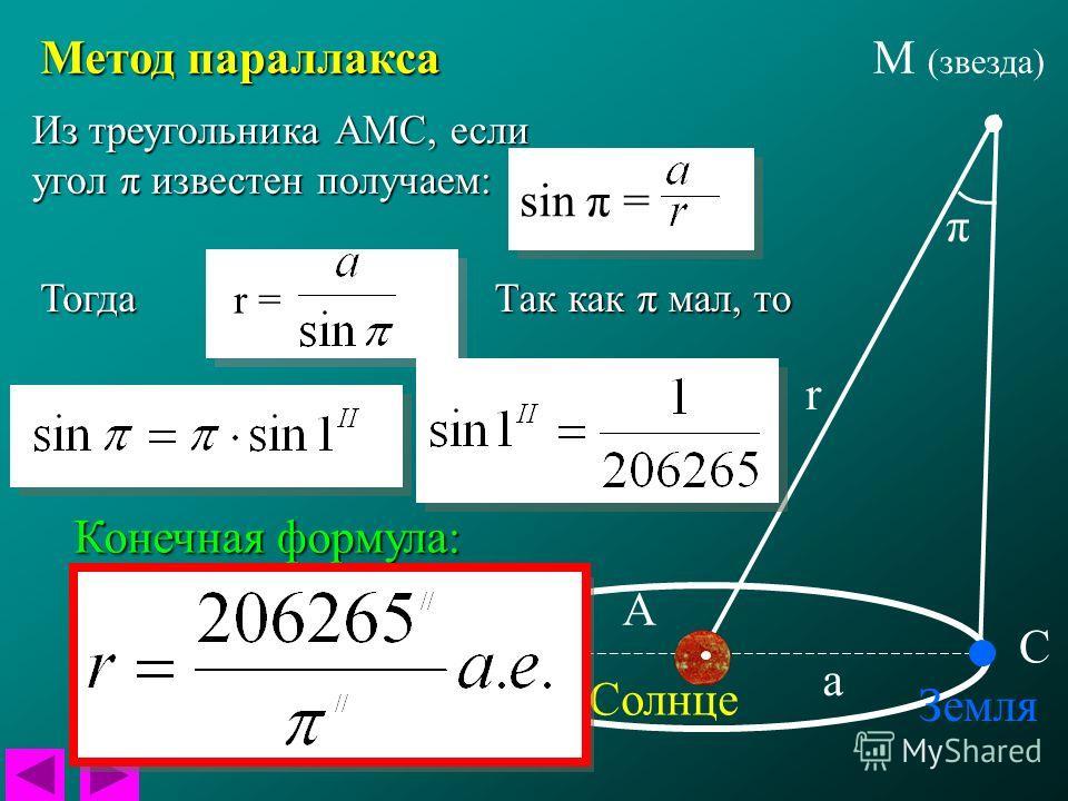 Солнце Земля π М (звезда) r а Метод параллакса А С Из треугольника АМС, если угол π известен получаем: sin π = Тогда r = Так как π мал, то Конечная формула: