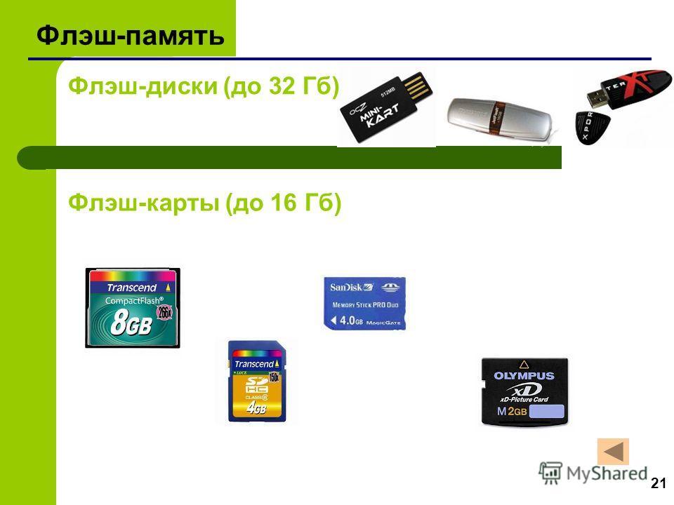 21 Флэш-память Флэш-диски (до 32 Гб) Флэш-карты (до 16 Гб)