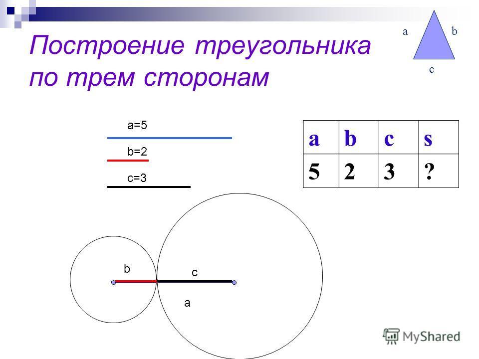 Построение треугольника по трем сторонам ab c abcs 523? a=5 b=2 c=3 a b c