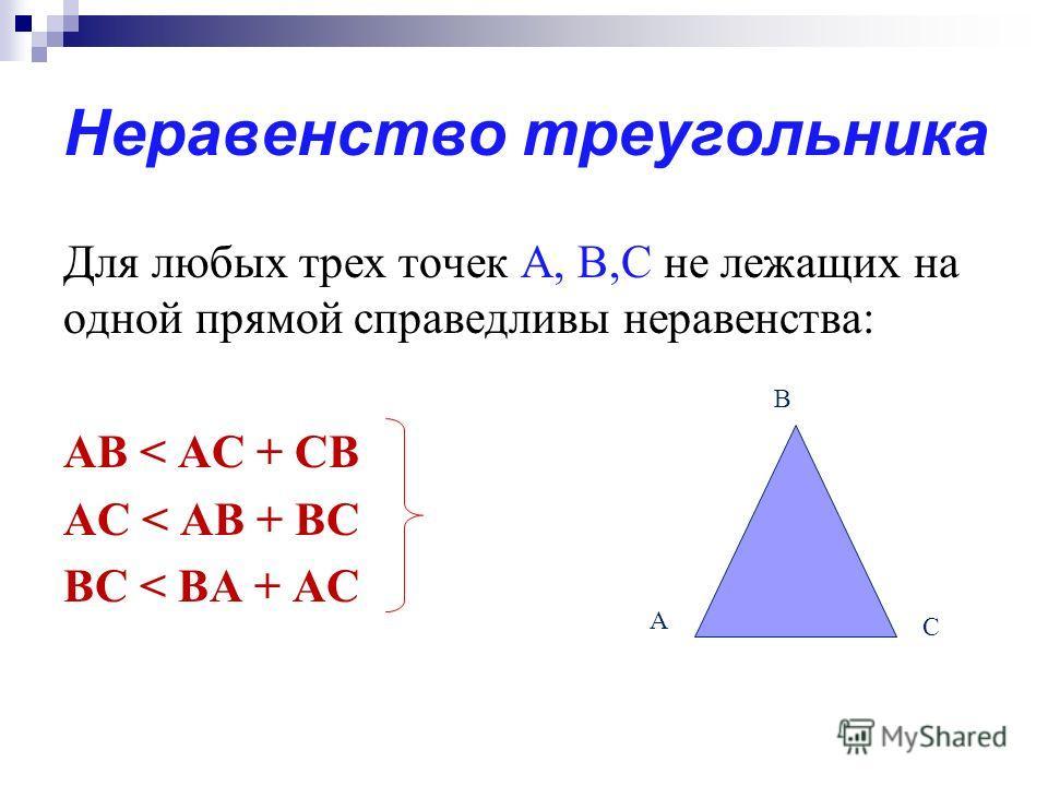 Неравенство треугольника Для любых трех точек А, В,С не лежащих на одной прямой справедливы неравенства: АВ < AC + CB AC < AB + BC BC < BA + AC А В С