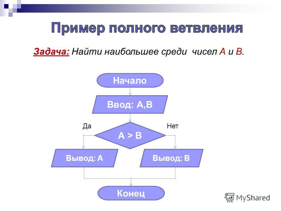 Начало Ввод: А,В А > B Нет Конец Да Вывод: ВВывод: А Задача: Найти наибольшее среди чисел А и В.