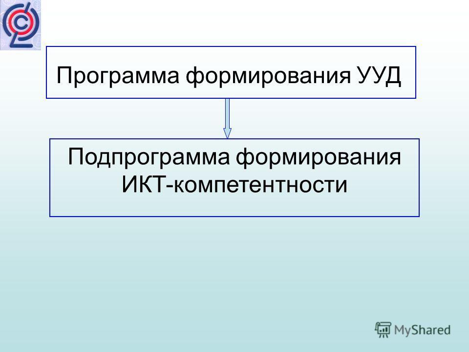 Программа формирования УУД Подпрограмма формирования ИКТ-компетентности