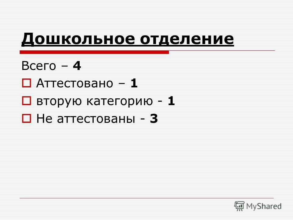 Дошкольное отделение Всего – 4 Аттестовано – 1 вторую категорию - 1 Не аттестованы - 3