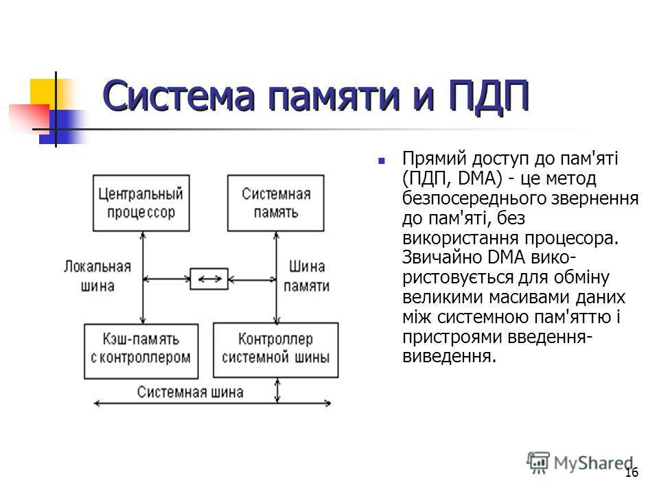 16 Система памяти и ПДП Прямий доступ до пам'яті (ПДП, DMA) - це метод безпосереднього звернення до пам'яті, без використання процесора. Звичайно DMA вико ристовується для обміну великими масивами даних між системною пам'яттю і пристроями введення-