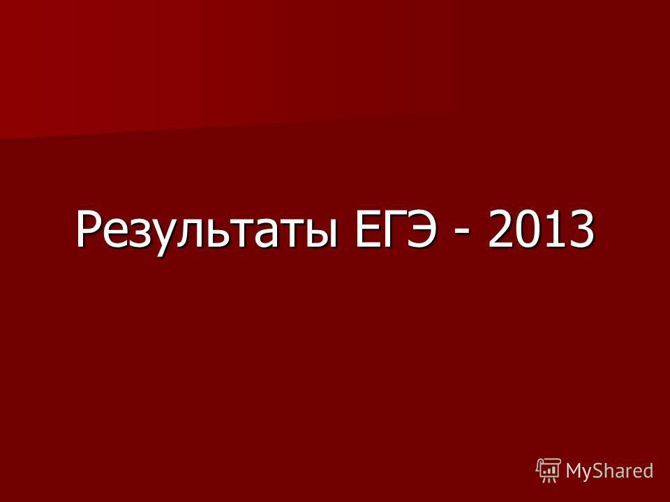 Результаты ЕГЭ - 2013