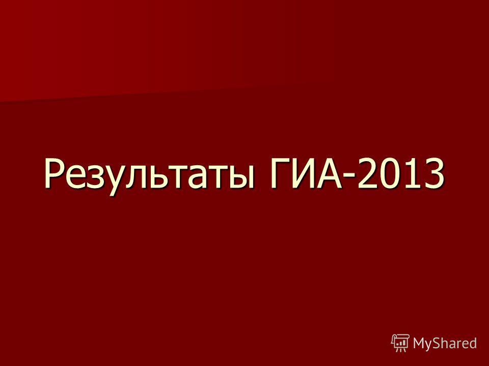 Результаты ГИА-2013
