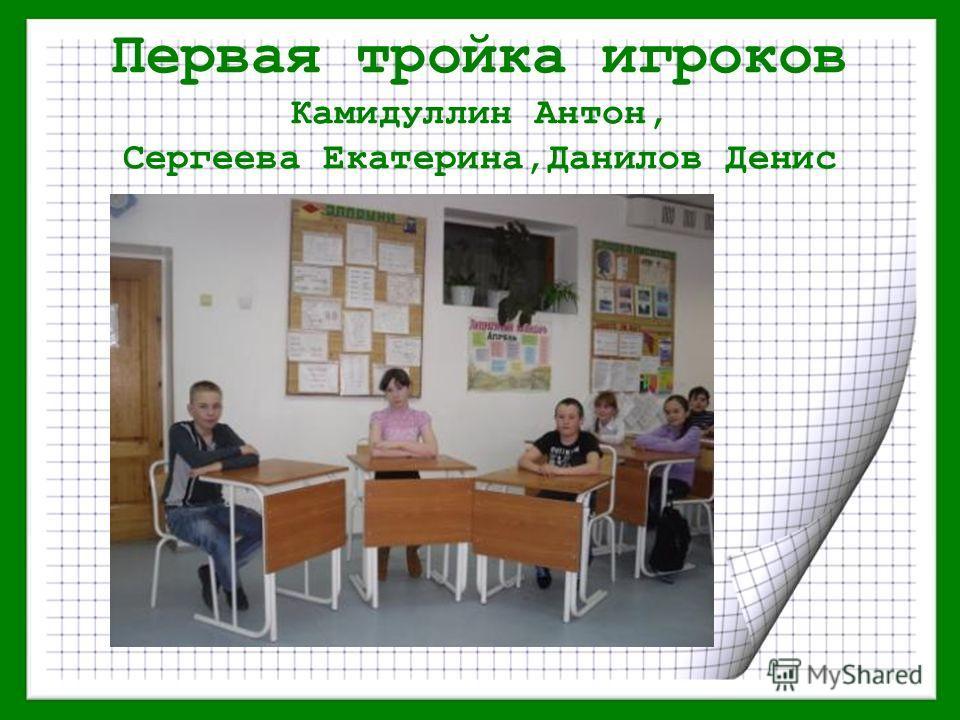Первая тройка игроков Камидуллин Антон, Сергеева Екатерина,Данилов Денис