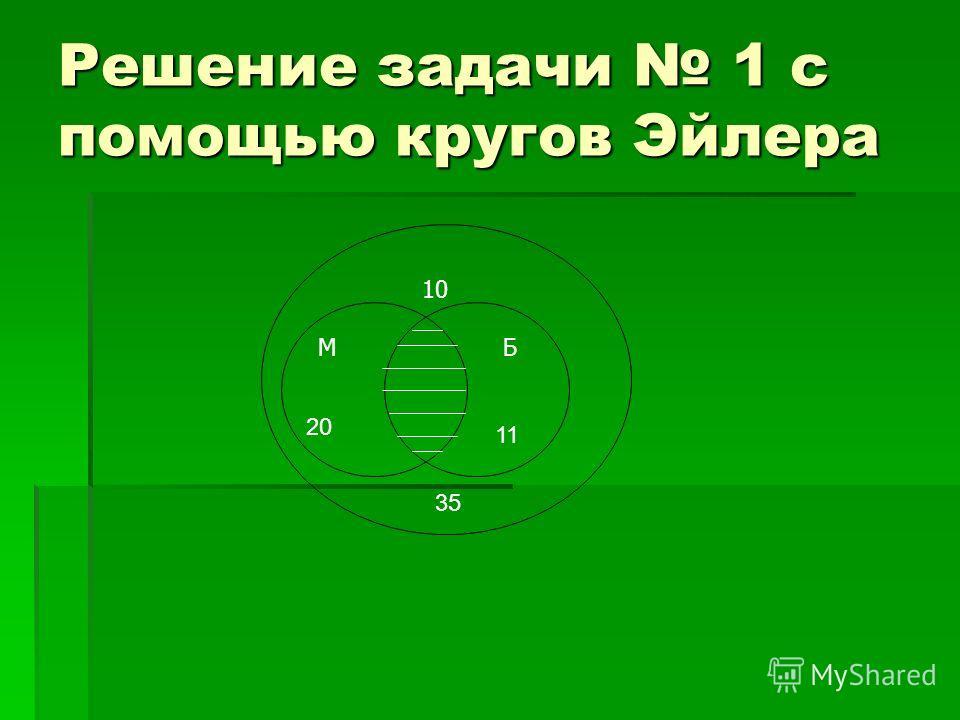 Решение задачи 1 с помощью кругов Эйлера 10 БМ 20 11 35