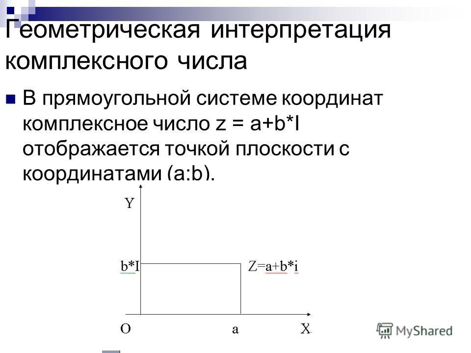 Геометрическая интерпретация комплексного числа В прямоугольной системе координат комплексное число z = a+b*I отображается точкой плоскости с координатами (a;b).