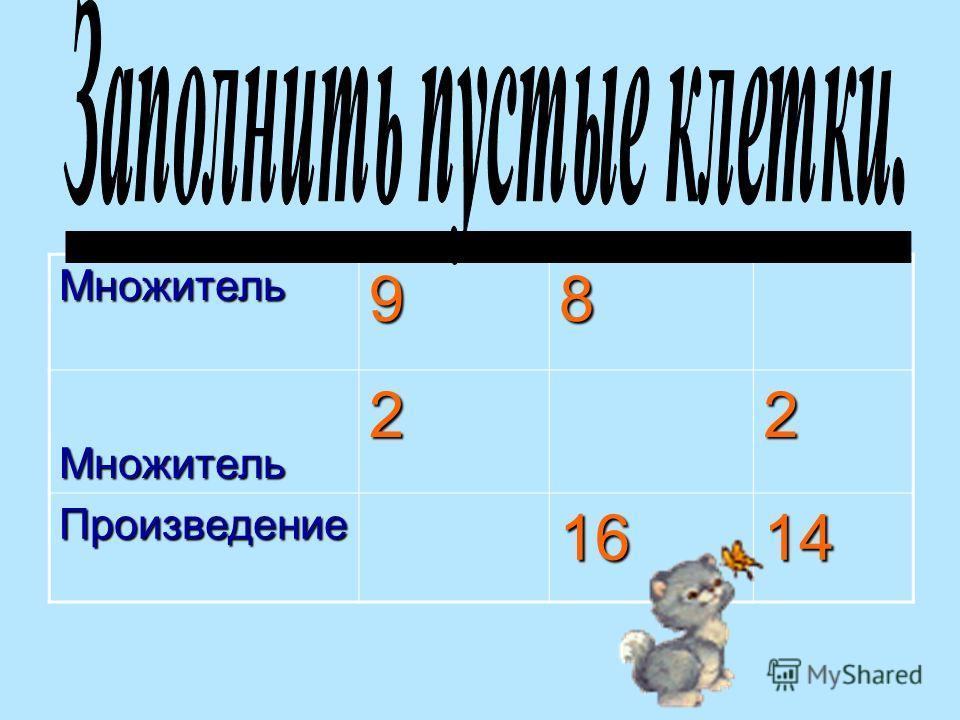 . Шарафутдинова Р. Р. Шарафутдинова Р. Р. Юсупова Ф. К. Юсупова Ф. К.