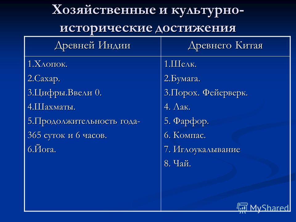 Презентация На Тему Пороховой Заговор