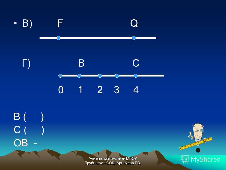 В) F Q Г) В С 0 1 2 3 4 В ( ) С ( ) ОВ - Учитель математики МБОУ Трубинская СОШ Аринчева Т.В.