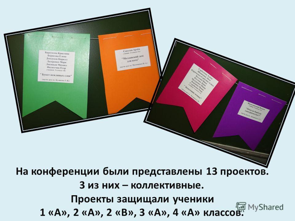 На конференции были представлены 13 проектов. 3 из них – коллективные. Проекты защищали ученики 1 «А», 2 «А», 2 «В», 3 «А», 4 «А» классов.