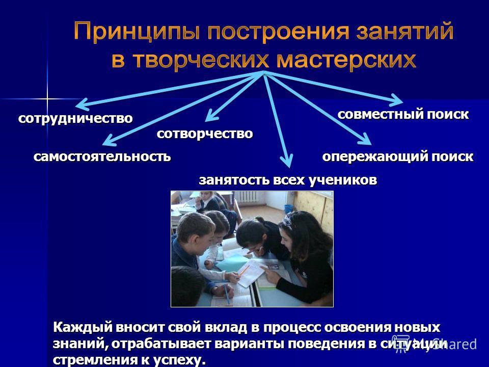 занятость всех учеников сотрудничество совместный поиск сотворчество самостоятельность опережающий поиск Каждый вносит свой вклад в процесс освоения новых знаний, отрабатывает варианты поведения в ситуации стремления к успеху.