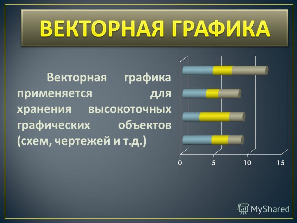 Векторная графика применяется для хранения высокоточных графических объектов ( схем, чертежей и т. д.)