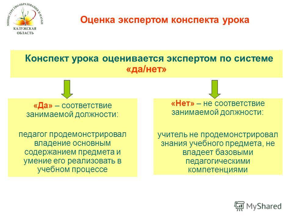 «Нет» – не соответствие занимаемой должности: учитель не продемонстрировал знания учебного предмета, не владеет базовыми педагогическими компетенциями Конспект урока оценивается экспертом по системе «да/нет» Оценка экспертом конспекта урока «Да» – со
