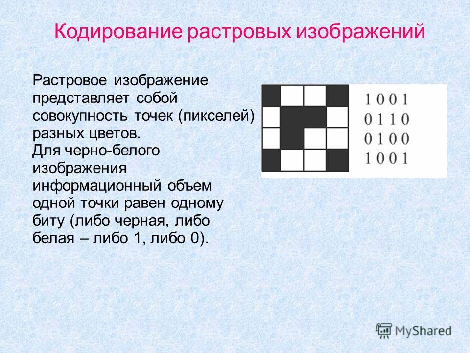 Кодирование растровых изображений Растровое изображение представляет собой совокупность точек (пикселей) разных цветов. Для черно-белого изображения информационный объем одной точки равен одному биту (либо черная, либо белая – либо 1, либо 0).