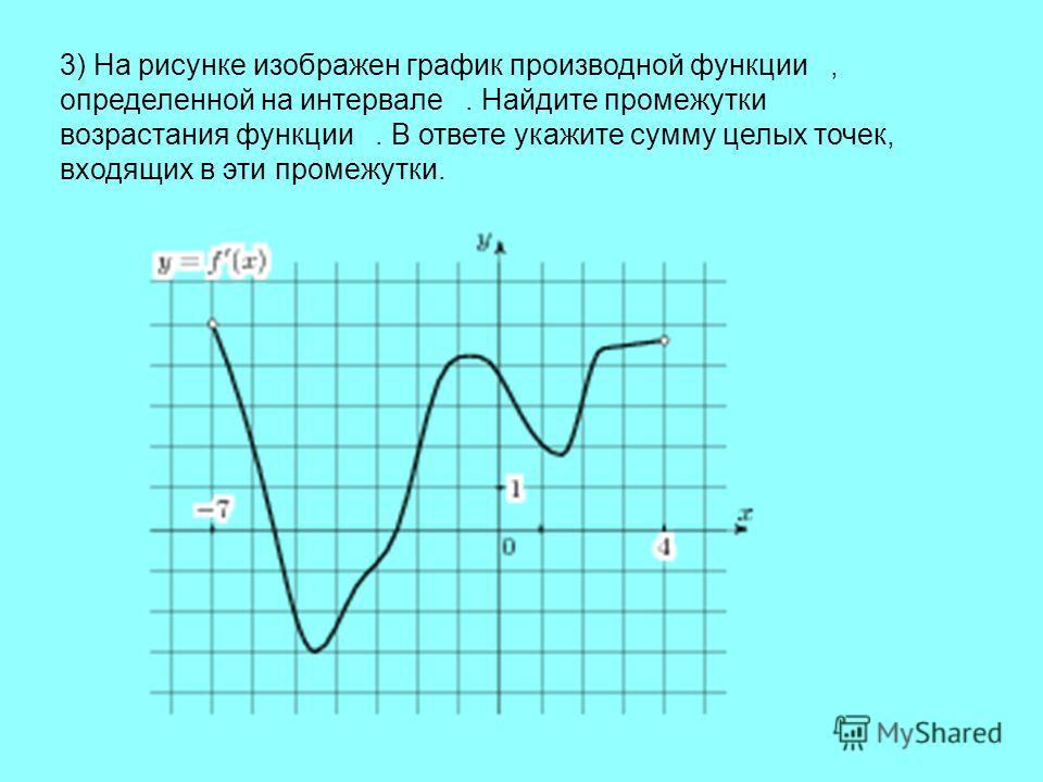 3) На рисунке изображен график производной функции, определенной на интервале. Найдите промежутки возрастания функции. В ответе укажите сумму целых точек, входящих в эти промежутки.