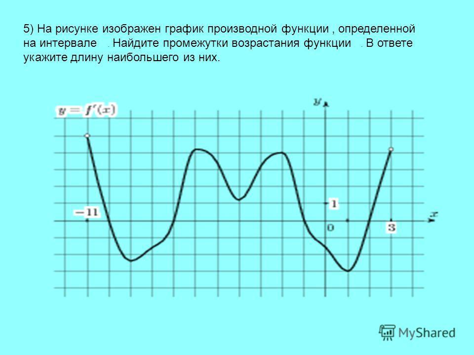 5) На рисунке изображен график производной функции, определенной на интервале. Найдите промежутки возрастания функции. В ответе укажите длину наибольшего из них.