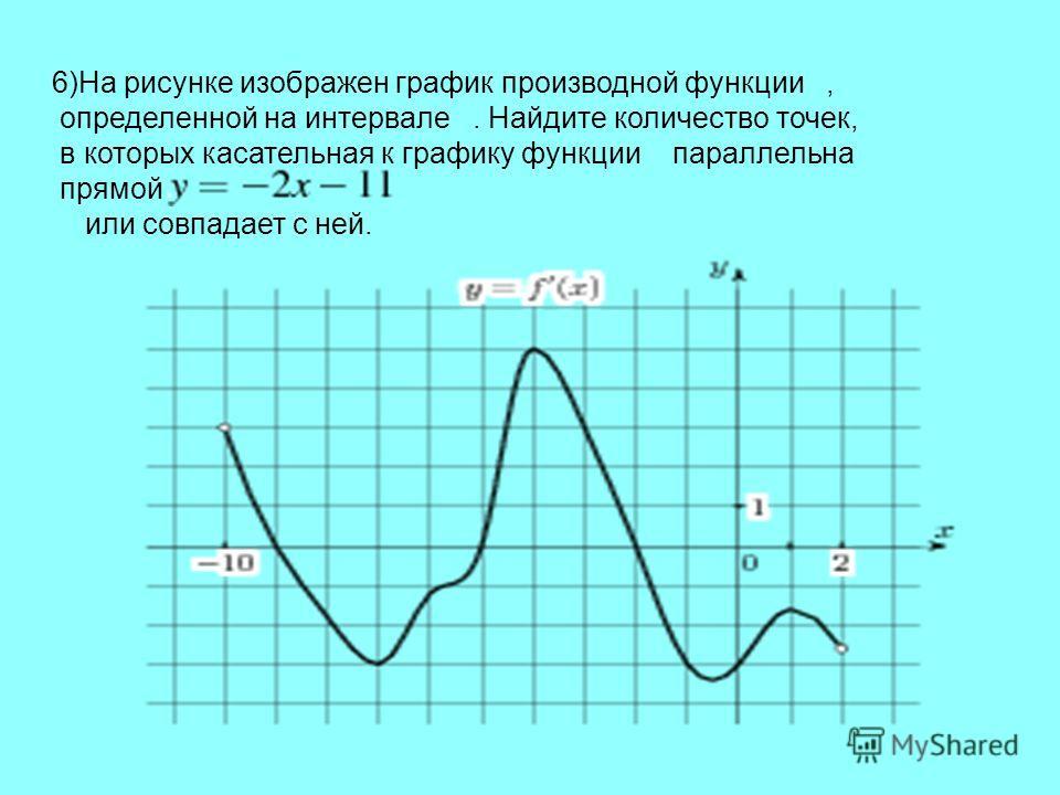 6)На рисунке изображен график производной функции, определенной на интервале. Найдите количество точек, в которых касательная к графику функции параллельна прямой или совпадает с ней.