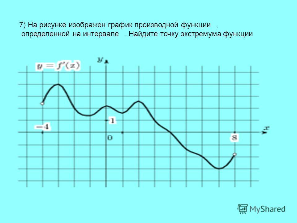 7) На рисунке изображен график производной функции, определенной на интервале. Найдите точку экстремума функции