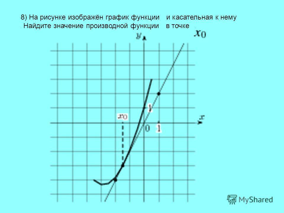 На рисунке изображён график функции и касательная к нему в точке с абсциссой. Найдите значение производной функции в точке. 8) На рисунке изображён график функции и касательная к нему. Найдите значение производной функции в точке.