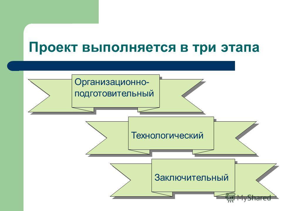 Проект выполняется в три этапа Организационно- подготовительный Организационно- подготовительный Технологический Заключительный
