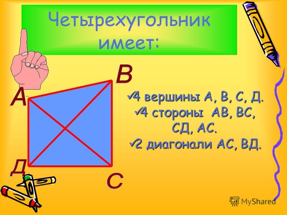 Четырехугольник имеет: 4 вершины А, В, С, Д. 4 вершины А, В, С, Д. 4 стороны АВ, ВС, СД, АС. 4 стороны АВ, ВС, СД, АС. 2 диагонали АС, ВД. 2 диагонали АС, ВД.