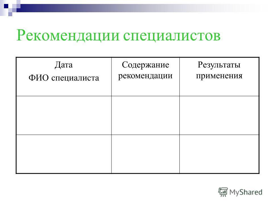 Рекомендации специалистов Дата ФИО специалиста Содержание рекомендации Результаты применения